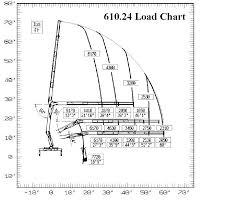 Drywall Crane Repair Parts Sales Service