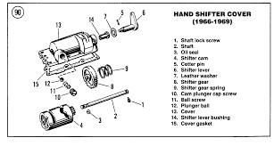 harley davidson charging system wiring diagram harley discover harley shovelhead clutch diagram
