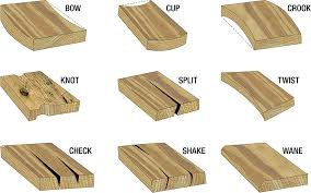 Types Of Lumber The Home Depot