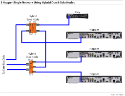 wiring diagram for dish network the wiring diagram dish network lnb wiring diagram dish wiring diagrams for wiring diagram