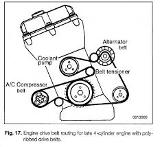 1995 318i main drive belt routing jpg image hosting