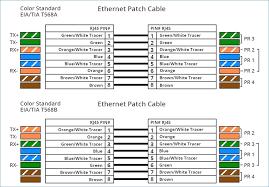 gigabit wiring diagram explore wiring diagram on the net • wiring diagram for t568a szliachta org gigabit switch wiring diagram gigabit ethernet wiring diagram