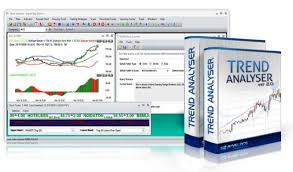 Best Charting Software Trend Analyser By S2 Analytics
