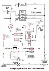 rover mini wiring diagram rover wiring diagrams online medium size of mini rover mini wiring diagram simple images rover mini wiring diagram