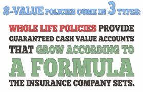 Whole Life Insurance Price Chart Cash Value Life Insurance