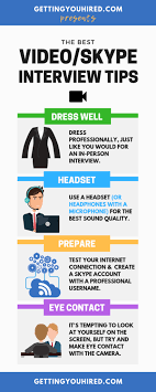 How To Dress For A Video Interview The Complete Guide To Skype And Video Interviews Getting