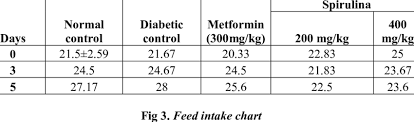 Body Weight Chart Weight In Grams Download Scientific