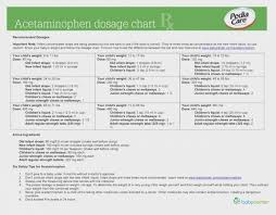 Infant Tylenol Dosage Chart 2017 Infants Tylenol Chart Infant Acetaminophen Dosing Chart New