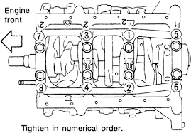 1998 Honda Accord Wiring Diagram Pdf   Data Wiring Diagram Blog besides Honda Accord Wiring Diagram   Wiring Diagram Schematic Name additionally Blown Fuse Check 2003 2007 Honda Accord   2004 Honda Accord EX 2 4L also 2010 firing order and cylinder locations furthermore  in addition 90 Honda Accord Engine Diagram   Great Installation Of Wiring Diagram besides 99 Honda Accord Ac Diagram   Wiring Diagram Schematic Name also 2005 Honda Accord Engine Diagram Belt   Wiring Library also 2007 Honda Accord Engine Diagram   Automotive Wiring Diagram • as well  likewise Honda 2 4 Engine Diagram   Wiring Diagram Data. on 2004 honda accord 4 cylnider engine diagram
