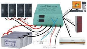 solar power system circuit diagram facbooik com Solar Circuit Diagram solar energy system diagram facbooik solar inverter circuit diagram