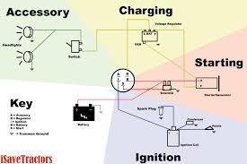 kohler voltage regulator wiring diagram wiring diagram Auto Meter Gauge Wiring Diagram Voltage kohler voltage regulator wiring diagram in tractor wiring starter gen copy web jpg Auto Meter Volt Gauge Wiring