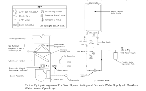 piping diagram for tankless water heater the wiring diagram using a tankless water heater for space heat wiring diagram