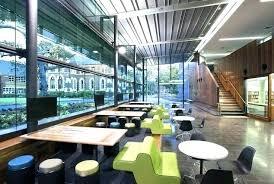 15 best interior design s in