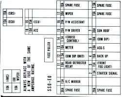 smart car fuse box diagram wiring diagrams Mazda B2300 Fuse Box Diagram at Mazda Bongo Fuse Box Layout