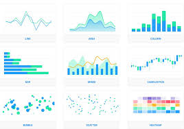 Chart Js Mixed Chart Vue Apexcharts Vue Js Projects