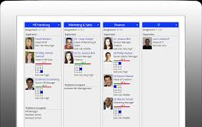 Succession Planning Chart Succession Planning Rexx Systems