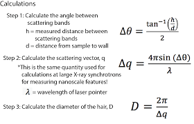 Wavelength Of Laser Light Formula Use A Laser Pointer To Measure The Thickness Of Your Hair