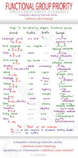 functional groups chart functional group priority chart organic chemistry cheat sheet