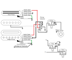 basic strat hsh 1 vol 2 tone 5 way switch wiring help also i d personally use a 047 cap and 250k pots even for a strat humbuckers some prefer 500k