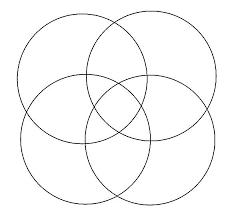 Large Printable Venn Diagram View Larger Image Free Diagram 3 Circle Venn Generator