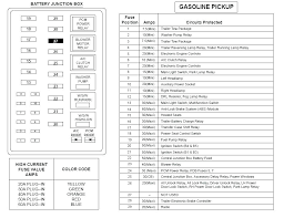 fuse panel diagram 2002 f 250 super duty 5 4 wiring diagrams long 01 f250 5 4 fuse box diagram wiring diagrams 1999 ford f 250 fuse box manual
