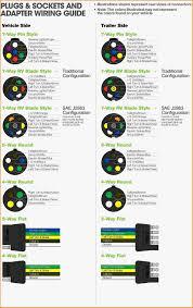 5 way flat wiring diagram wiring library diagram h9 6 flat trailer wiring diagram at 6 Flat Trailer Wiring Diagram