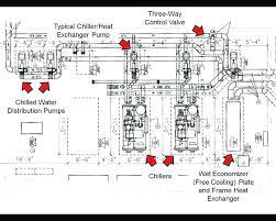york 2 ton heat pump ton aabnyo info york 2 ton heat pump 4 ton heat pump wiring diagram elegant chiller control wiring diagram