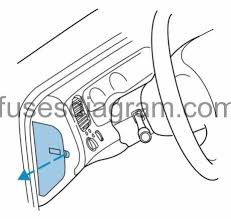 fuses and relays box diagram ford ranger 2001 2009 ford ranger 2001 2009 blok salon identifying passenger compartment fuse panel