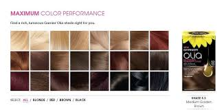 Olia Hair Color Chart 37 Glamorous Shades Of Light Brown Hair Color Chart Ra48072