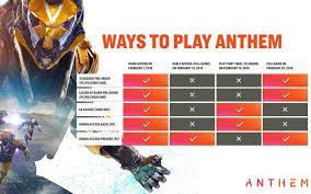 Why Bewildering Anthem Release Date Schedule Risks