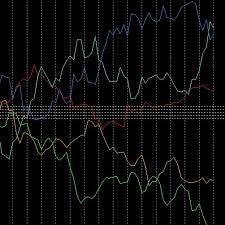 Ku Chart Media Tweets By Ku Chart Bot Kuchart_bot Twitter
