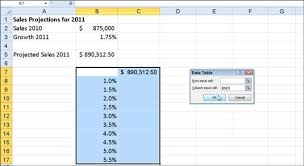 How To Create A One Variable Data Table In Excel 2010 Dummies