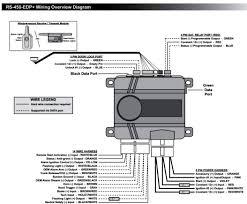 compustar wiring diagram data wiring diagram compustar wiring diagram wiring diagram online avital remote starter wiring diagram ford f 150 compustar wiring diagram