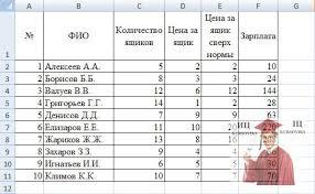 Контрольная работа с предмета Информационные системы и технологии  Б3061 Рис 1 Электронная таблица в ms access