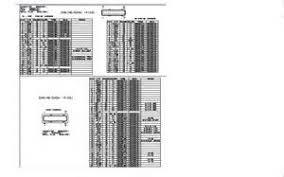similiar freightliner fl70 fuse box diagram keywords fl70 fuse box diagram likewise freightliner fl70 fuse panel diagram