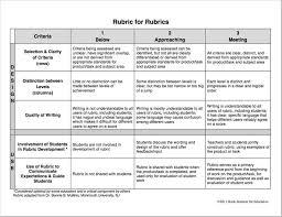 best rubrics images on Pinterest   Rubrics  Teaching ideas and     Tok essay rubric pdf Nex Game Apparel