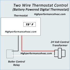 honeywell dual fuel thermostats gas furnace thermostat wiring heating cooling thermostat wiring diagram honeywell dual fuel thermostats gas furnace thermostat wiring diagram dual fuel wiring honeywell dual fuel wifi thermostat