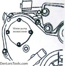 2005 chevy bu knock sensor wiring diagram for car engine saturn l100 engine diagram on 2005 chevy bu knock sensor