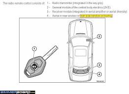 re initializing your key the correct way i prefer to wait until i m much closer to the vehicle especially in a public parking area where someone else could get into the car before i could if i