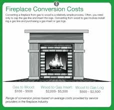 how to convert a gas fireplace wood burning s list within decor 4 logs richmond va outstanding gas fireplace inserts pic idea logs richmond va cleaning