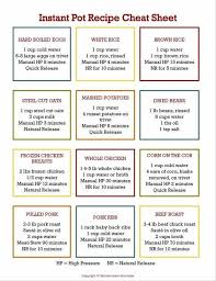 Ip Time Chart Instant Pot Receitas Potes Cozinha