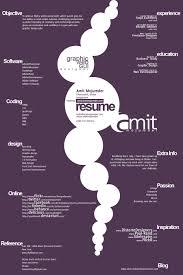 Best Design Resumes Resume For Your Job Application