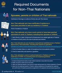 Procedure for Entry into Thailand for... - PR Thai Government