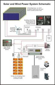 the renewable power system for the experimental house schematic diagram of the solar and wind power system