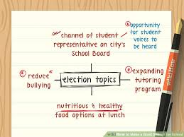Campaign Speech Example Template Classy How To Make A Good Speech For School With Pictures WikiHow