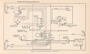 model a ford ignition wiring diagram model image 1931 model a ford ignition wiring diagram 1931 auto wiring on model a ford ignition wiring
