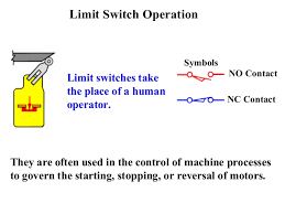 showing post media for wiring limit switch symbol solid state limit switch symbol jpg 638x479 wiring limit switch symbol