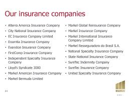 Contact unitedhealthcare for individual or employer group sales or customer service by phone. Markel Corporation An Overview Ppt Download