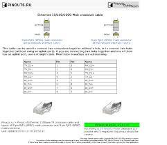 8p8c rj45 cat5e wiring diagram cat 5 wiring diagram \u2022 wiring cat 5 wiring diagram pdf at Cat5 Crossover Cable Wiring Diagram