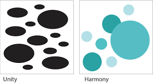 Harmony In Design A Simple Guide To The Principles Of Design Pattern And Design